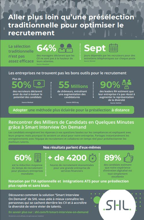 Infographie-SmartInterview-Image