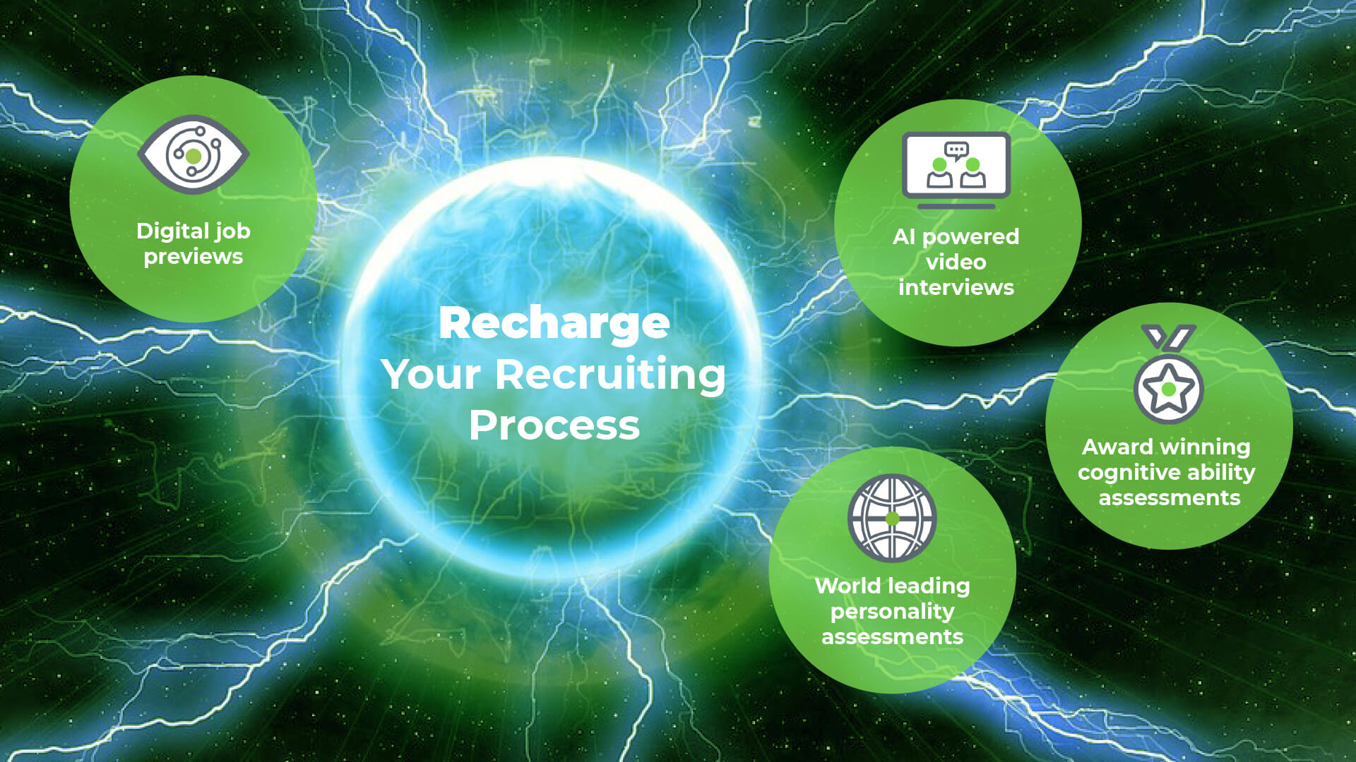 Electrify Your Candidate Experience | Recruitment Experience