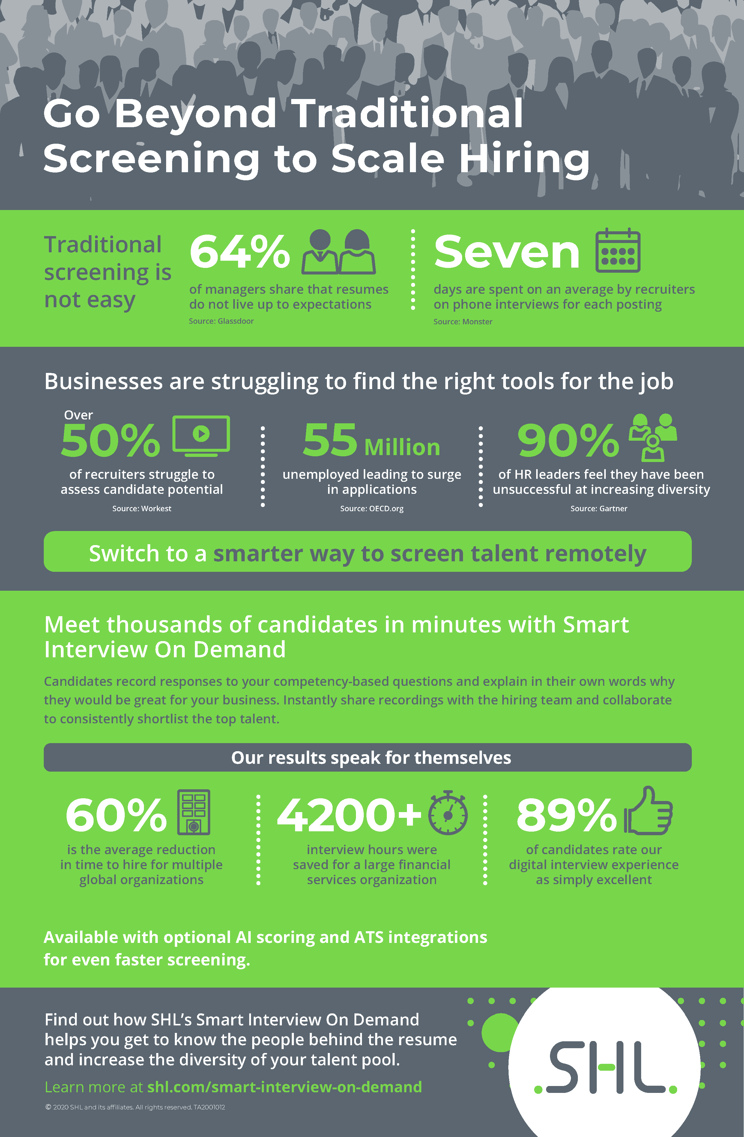 Go Beyond Traditional Screening | Video Interview Infographic