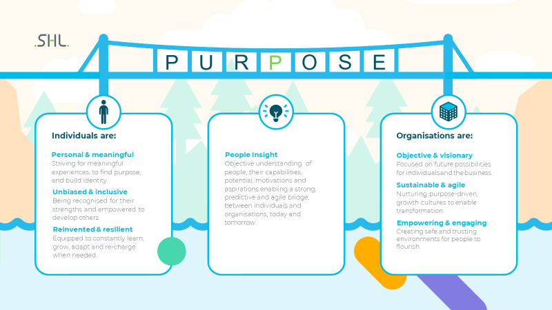 The Power of Purpose and How It Can Build a Bridge